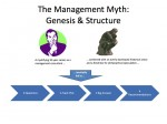 managementmyth_salespresentation.003