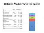 managementmyth_salespresentation.014